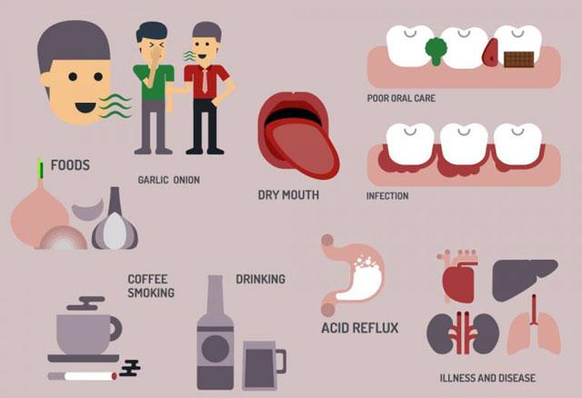علل بوی بد دهان کودکان